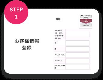 STEP1:お客様情報登録